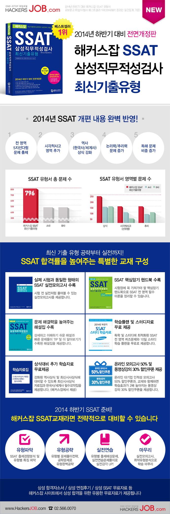 SSAT 삼성직무적성검사 최신기출유형(해커스잡)(전면개정판) 도서 상세이미지