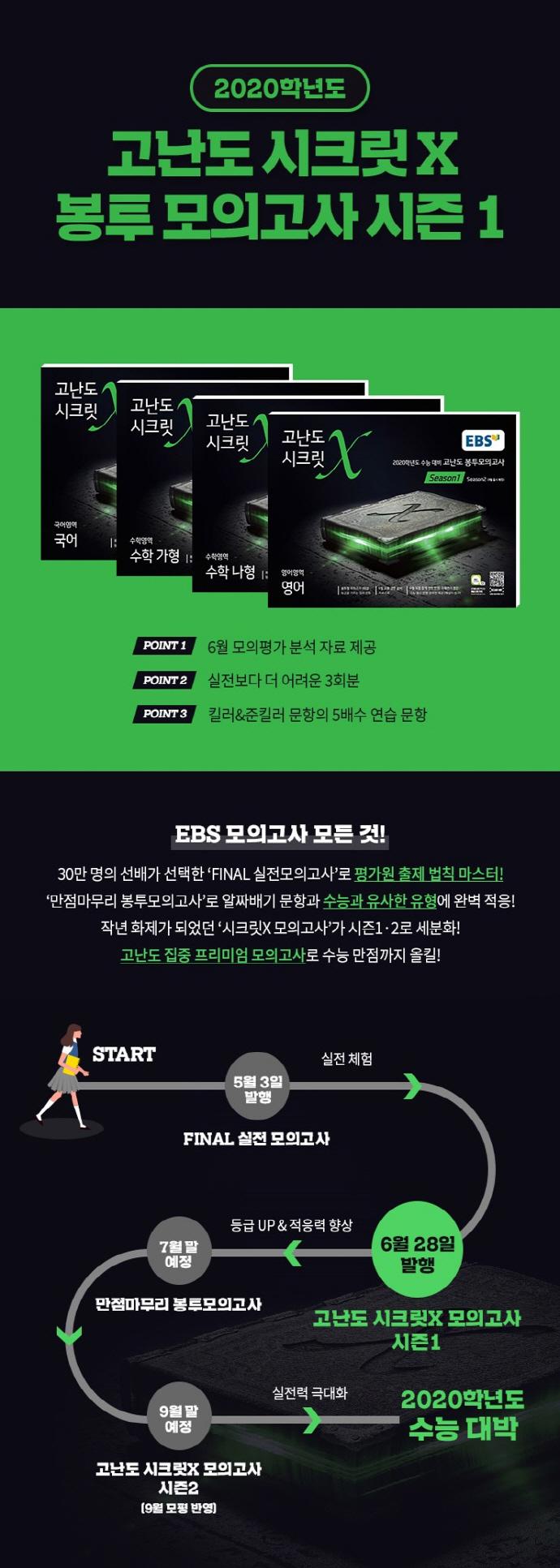 고등 국어영역 국어 시크릿X봉투모의고사 시즌1(2020)(EBS) 도서 상세이미지