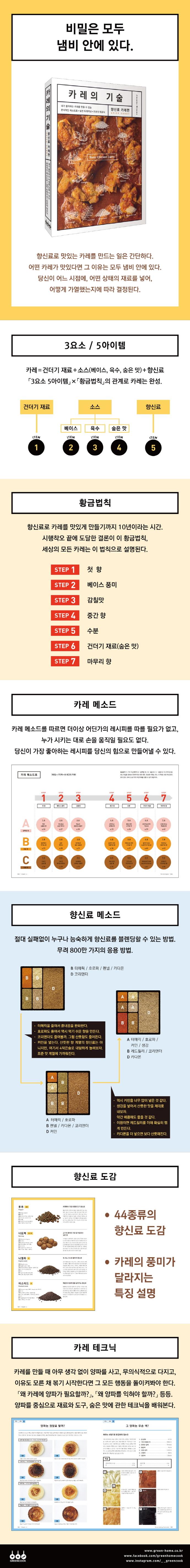 카레의 기술: 향신료(카레편) 도서 상세이미지