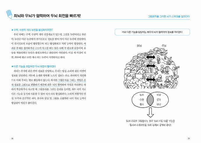 생각 정리의 기술. 2(그림으로 그리는) 도서 상세이미지