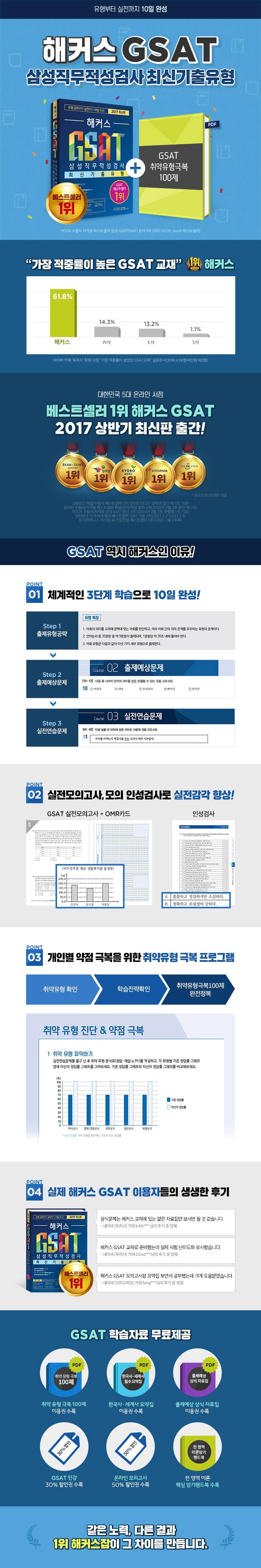 GSAT 삼성직무적성검사 최신기출유형(2017)(해커스) 도서 상세이미지