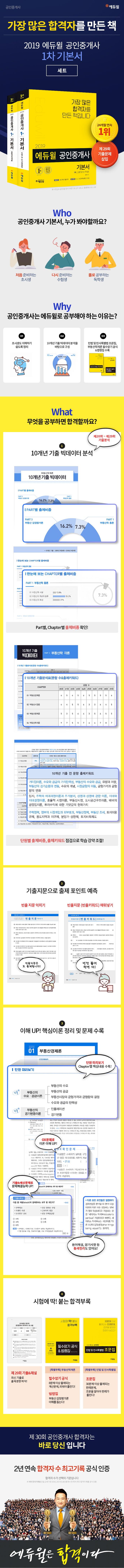 에듀윌 공인중개사 1차 기본서 세트(2019) 도서 상세이미지