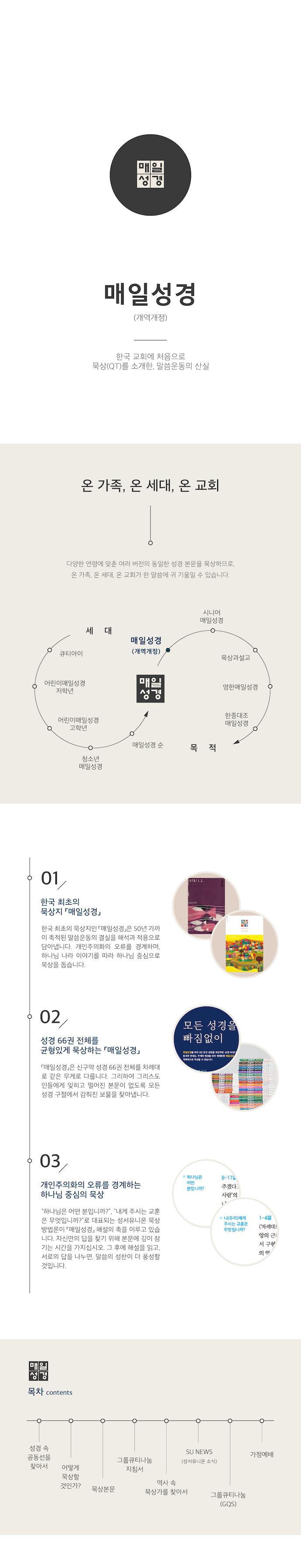 매일성경(본문수록)(개역개정)(2019년11/12월호) 도서 상세이미지