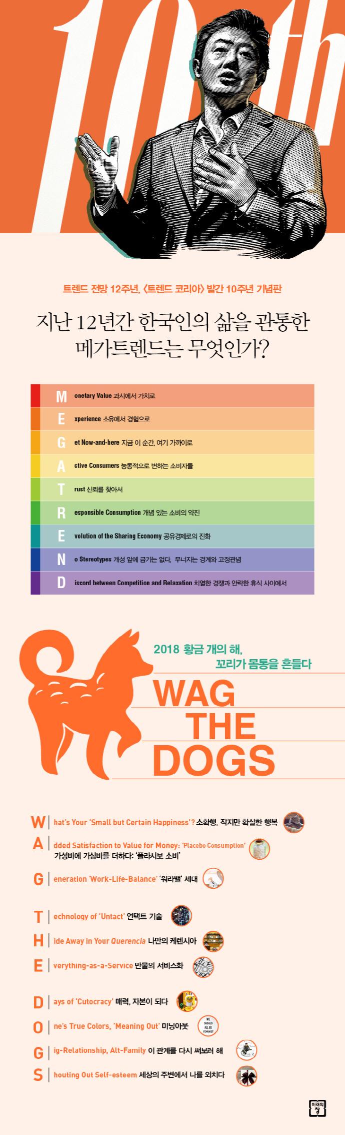 트렌드 코리아(2018)(10주년 특별판) 도서 상세이미지