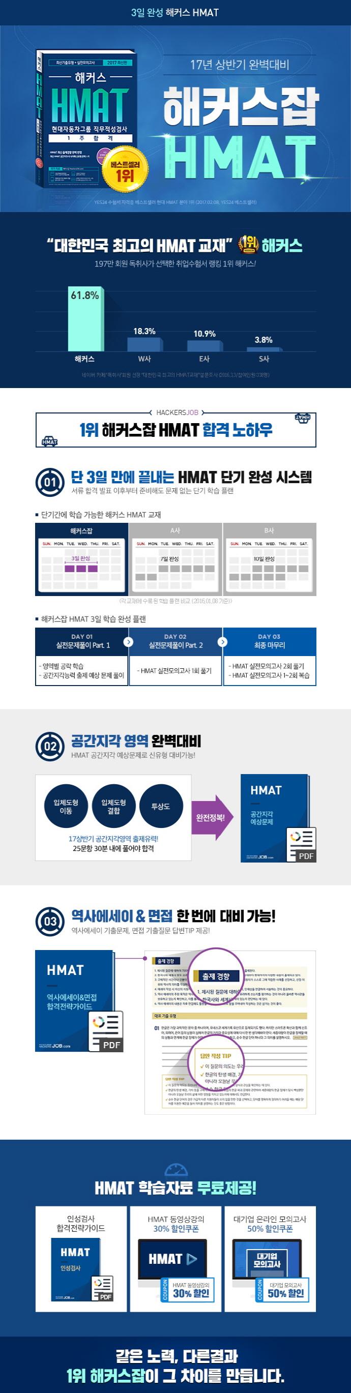 HMAT 현대자동차그룹 직무적성검사 1주 합격(2017)(해커스)(개정판 3판) 도서 상세이미지