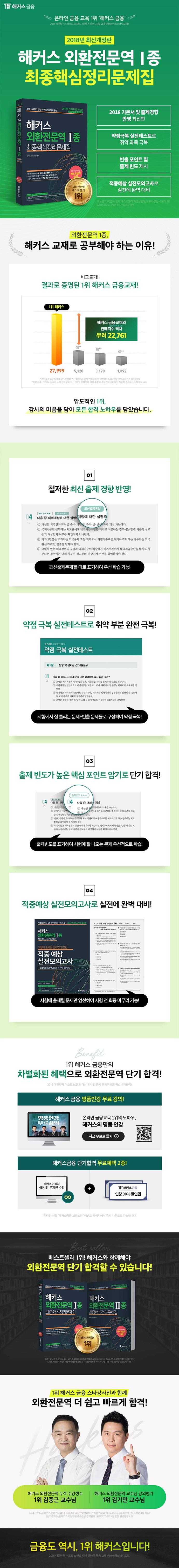 해커스 외환전문역 1종 최종핵심정리문제집(2018) 도서 상세이미지