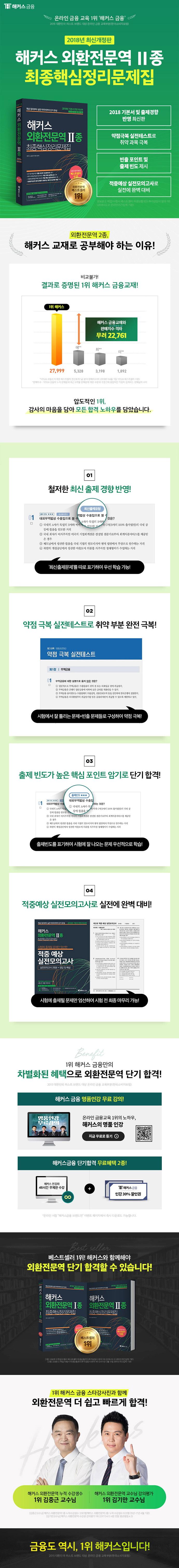 해커스 외환전문역 2종 최종핵심정리문제집(2018) 도서 상세이미지