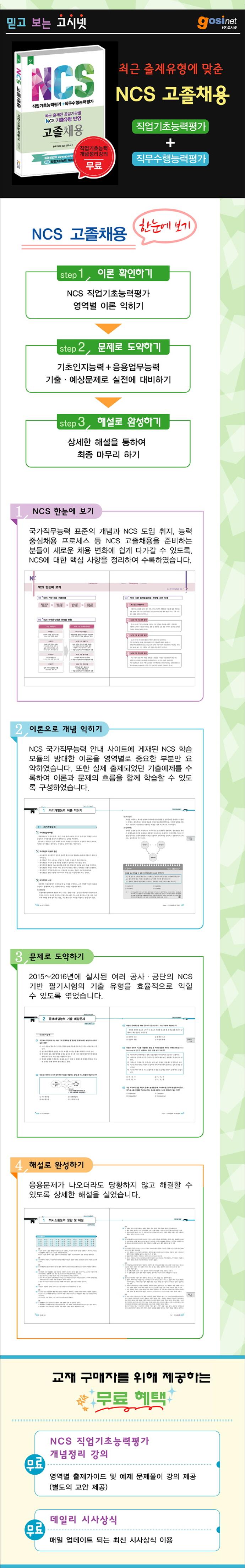 NCS 직업기초능력평가+직무수행능력평가(고졸채용)(2판) 도서 상세이미지