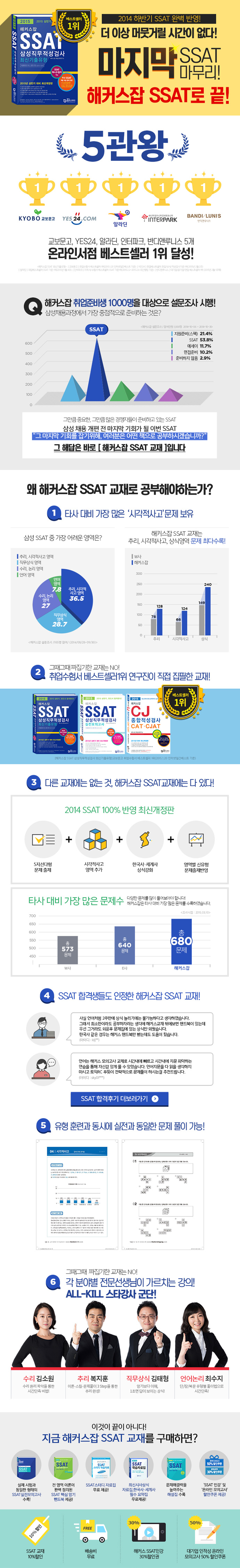 SSAT 삼성직무적성검사 최신기출유형(2015)(해커스잡)(개정판) 도서 상세이미지