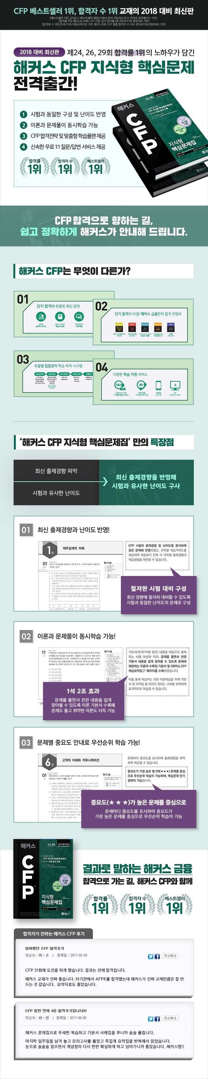 CFP 지식형 핵심문제집(2018)(해커스) 도서 상세이미지