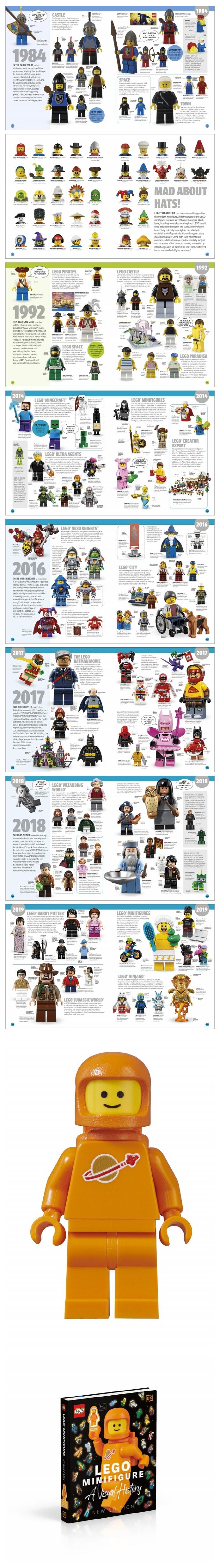 Lego Minifigure: A Visual History 도서 상세이미지
