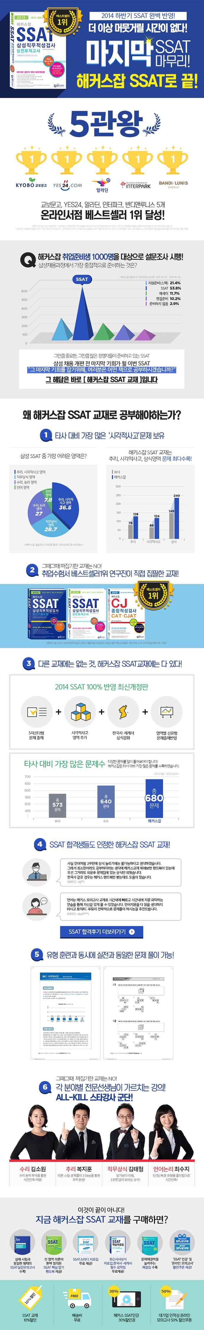 SSAT 삼성직무적성검사 실전모의고사(2015)(해커스잡)(개정판) 도서 상세이미지