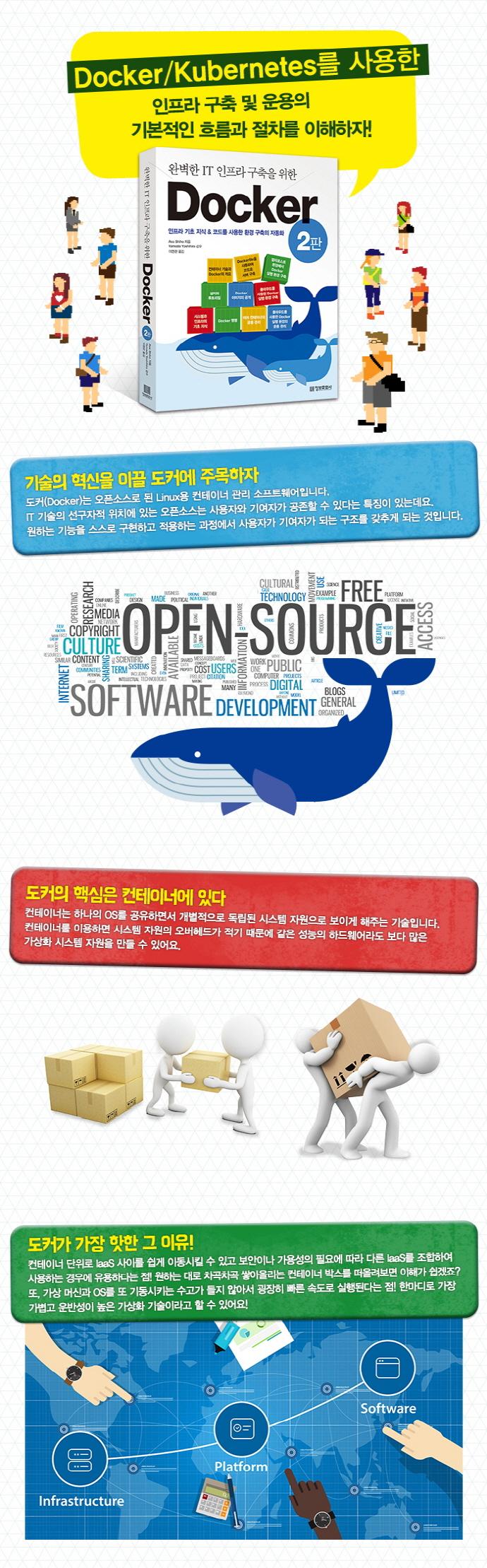 완벽한 IT 인프라 구축을 위한 Docker(2판) 도서 상세이미지