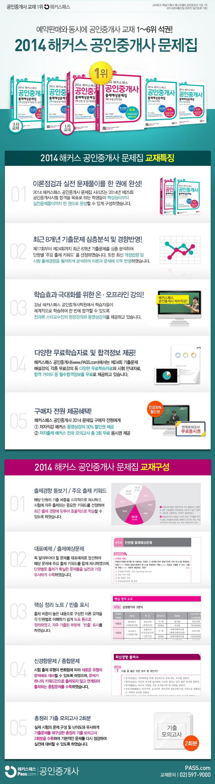 부동산학개론(공인중개사 1차 출제예상문제집)(2014)(해커스패스)(개정판) 도서 상세이미지