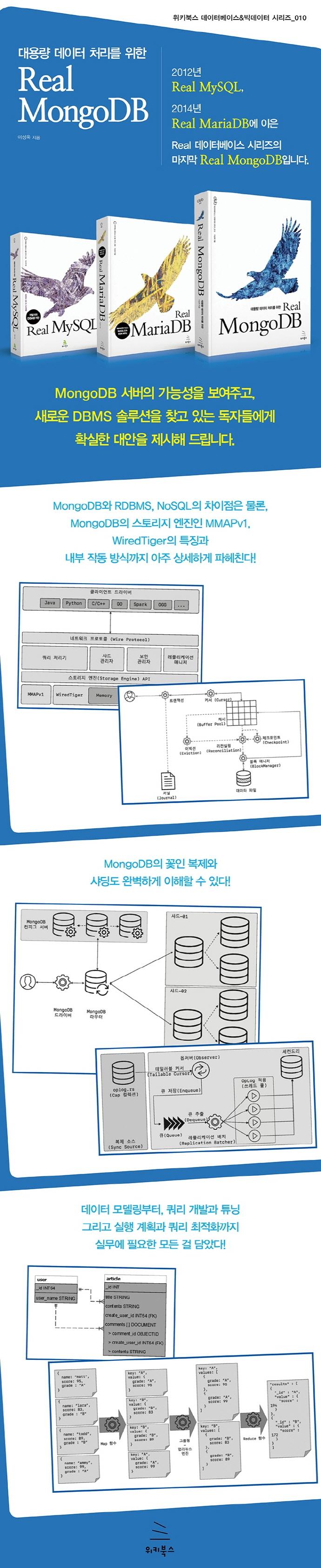 Real MongoDB(대용량 데이터 처리를 위한)(데이터베이스 & 빅데이터 시리즈 18) 도서 상세이미지