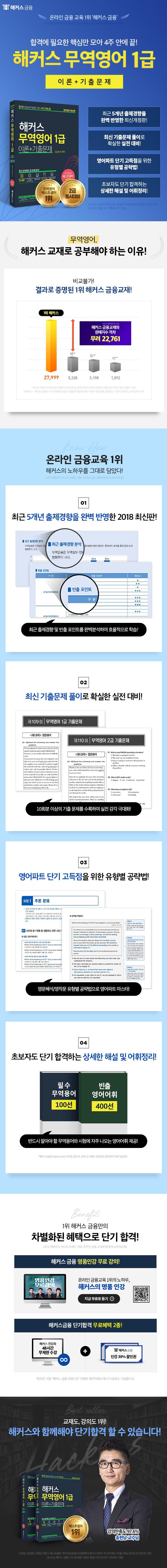 무역영어 1급 이론+기출문제(2018)(해커스) 도서 상세이미지