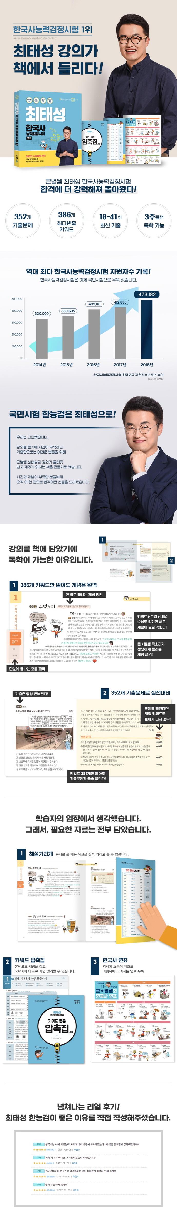 최태성 한국사능력검정시험: 고급 도서 상세이미지