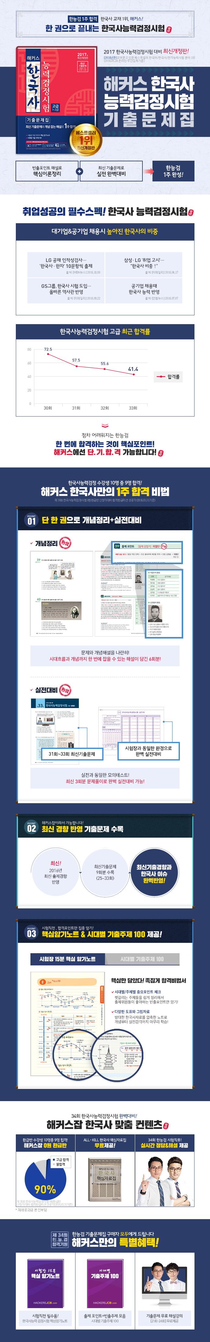 한국사능력검정시험 고급 1급 2급 기출문제집(2017)(해커스)(개정판) 도서 상세이미지