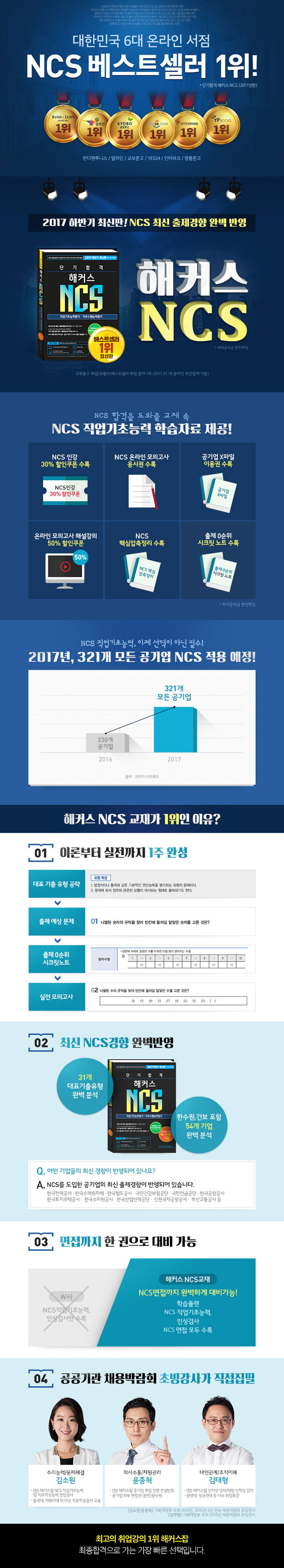 NCS 직업기초능력평가 + 직무수행능력평가(2017 하반기)(단기합격 해커스) 도서 상세이미지