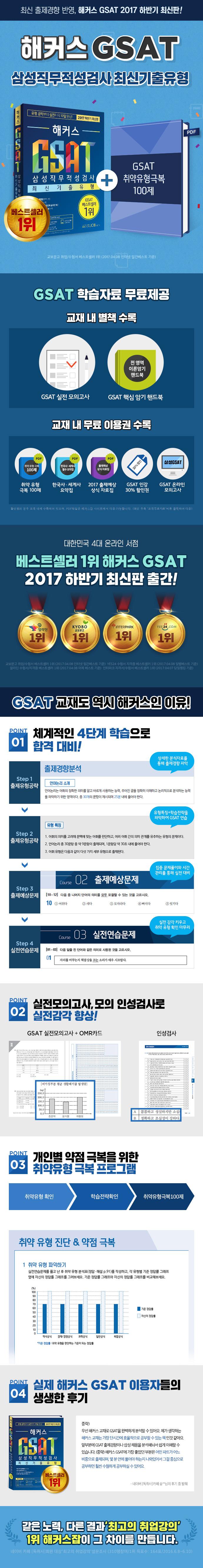 GSAT 삼성직무적성검사 최신기출유형(2017 하반기)(해커스) 도서 상세이미지