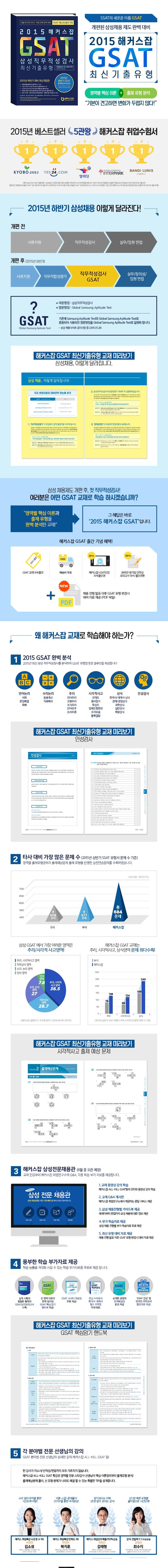 GSAT 삼성직무적성검사 최신기출유형(해커스잡)(개정판) 도서 상세이미지
