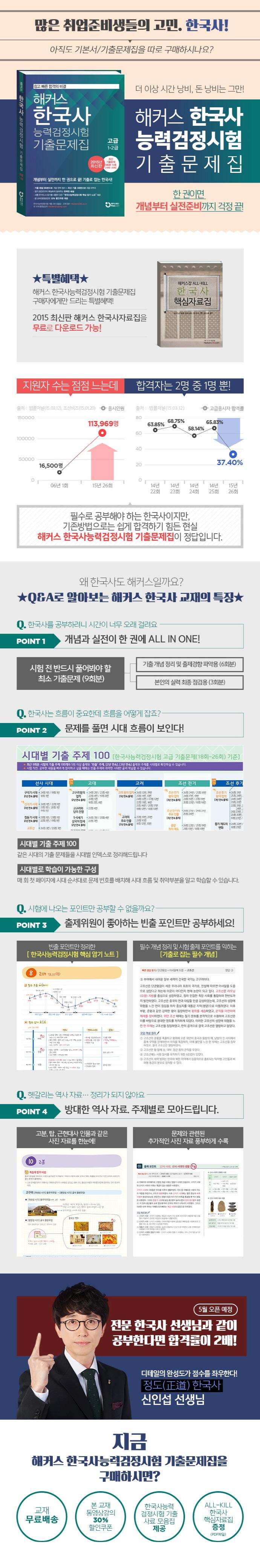한국사능력검정시험 기출문제집(고급 1 2급)(해커스) 도서 상세이미지