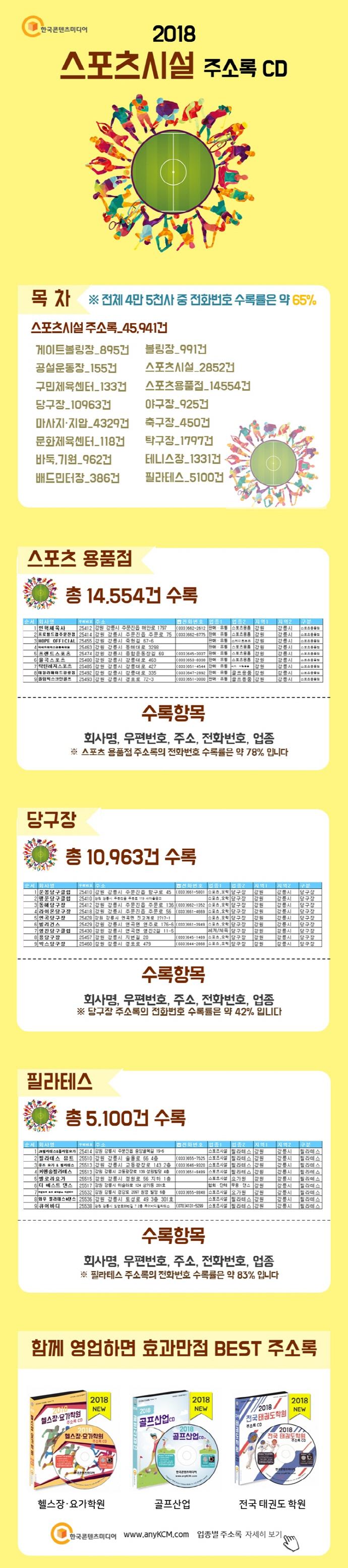 스포츠시설 주소록 CD(2018) 도서 상세이미지