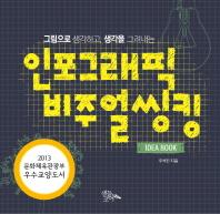 인포그래픽 비주얼 씽킹 Idea Book(그림으로 생각하고 생각을 그려내는)