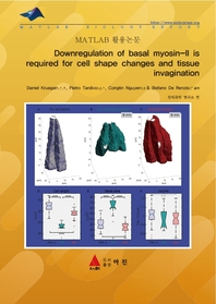 Downregulation of basal myosin-II is required for cell shape changes and tissue invagination