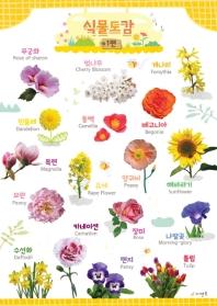 식물도감. 1