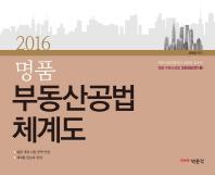 부동산공법 체계도(2016)