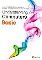 UNDERSTANDING OF COMPUTERS (BASIC)