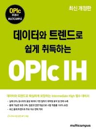 OPIc IH