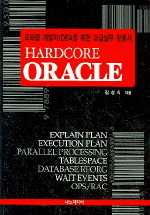 HARDCORE ORACLE