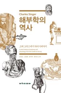 해부학의 역사