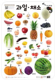 소리나는 벽그림 과일 채소(벽걸이형)