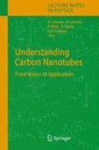 Understanding Carbon Nanotubes