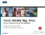 시스코 네트워킹 핵심 가이드