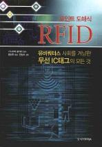 RFID(포인트 도해식)
