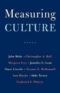 [해외]Measuring Culture