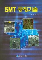 SMT 공정기술
