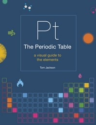 [해외]The Periodic Table