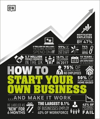 [해외]How to Start Your Own Business
