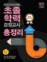 초졸학력 검정고시 총정리(2016)