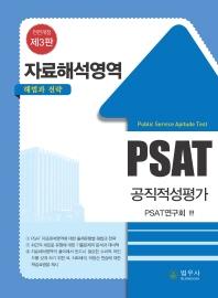 PSAT 자료해석영역: 해법과전략
