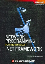 NETWORK PROGRAMMING .NET FRAMEWORK