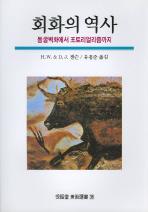 회화의 역사(열화당 미술선서 36)