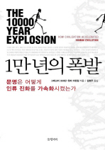 1만년의 폭발