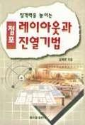 점포 레이아웃과 진열기법