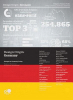 Design Origin Germany